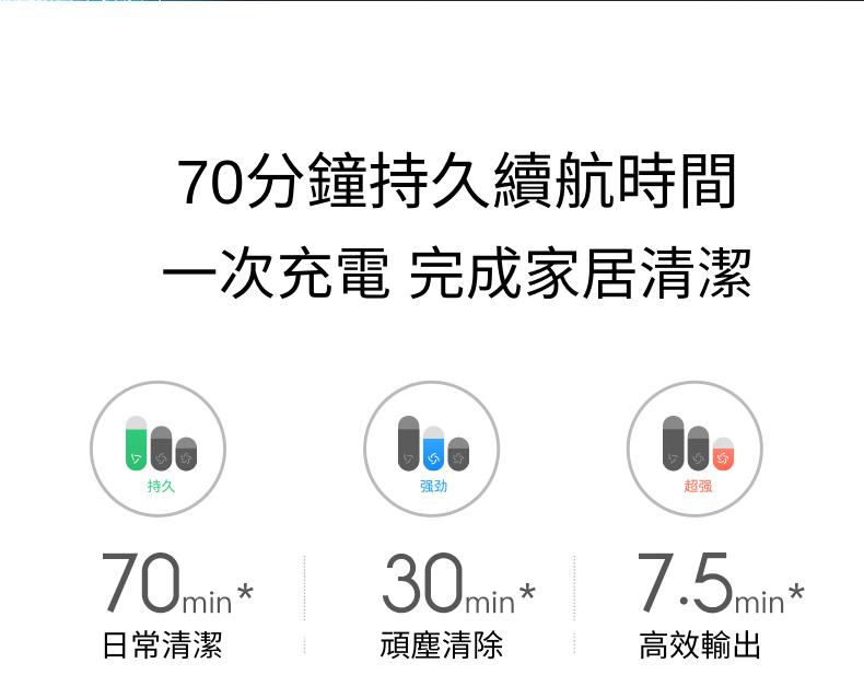 Dreame T20 手持無線吸塵機 (全地型刷頭)