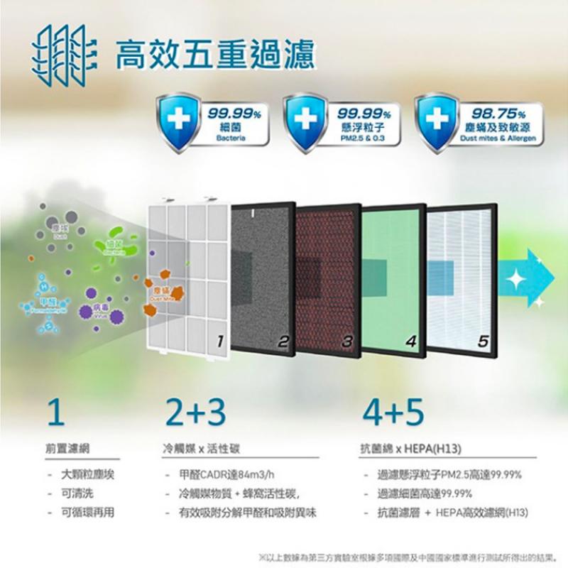 Maxell 除菌空氣淨化機 MXAP-HEP200 集5層濾網+UV+離子及加濕功能於一身
