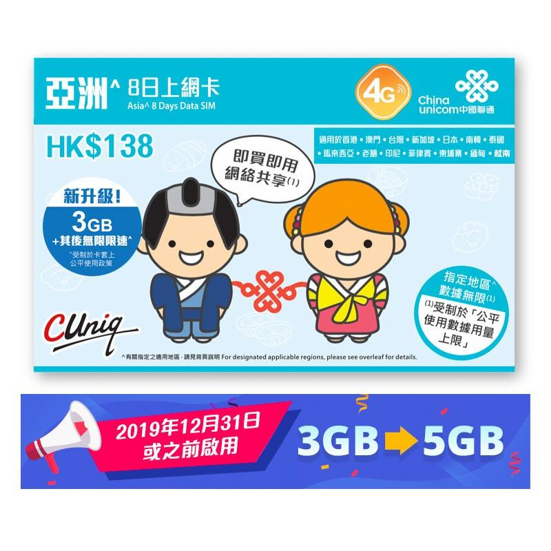 中國聯通4G/3G無限數據卡上網卡sim卡[中/港/澳/日/韓/台及東南亞地區]