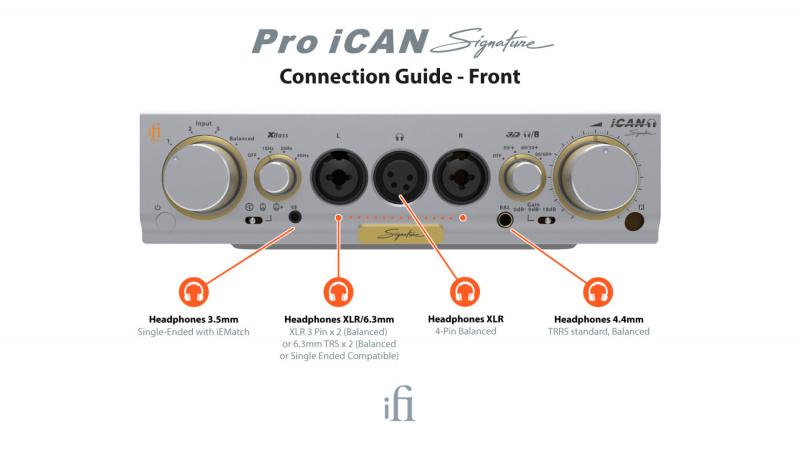 IFI Pro iCAN Signature耳擴