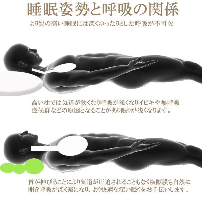 日本備長炭寝ながら健康に枕 [2款]