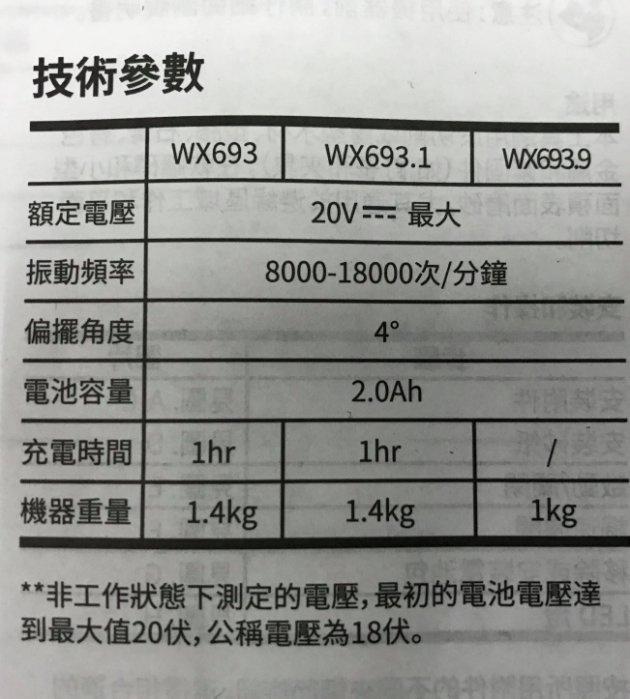 WORX WX693.1 20V鋰電無碳刷多功能機 磨切機 香港行貨