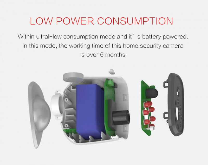 Halo Remote Monitor Battery Camera B20