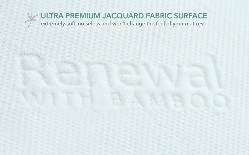 SafeRest Renwal 頂級天然綠竹纖維防水防蟎床單 (附鬆緊帶)