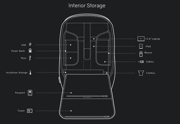 Korin Flexpack Pro 多功能防盜背囊