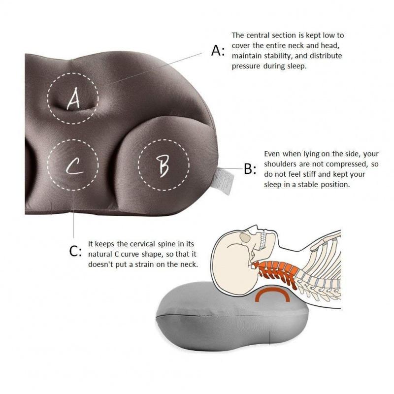 韓國BODYLUV 3D人体工学麻薬枕 [2色]