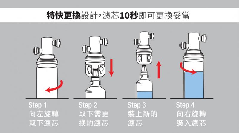3M AP2-405G 濾芯