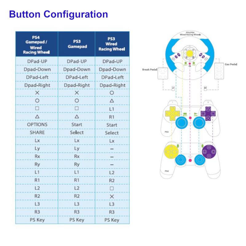 Brook Super Converter PS3手制轉PS4主機/PC轉換器 支援有線PS5控制器 在PS5上玩兼容的PS4遊戲