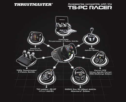 Thrustmaster TSPC-Racer 力回饋方向盤
