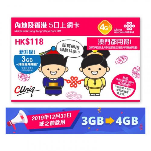 中國聯通 - 5日中國內地、香港及澳門4G/3G無限上網卡數據卡Sim卡 - 啟用期限: 31/12/2020