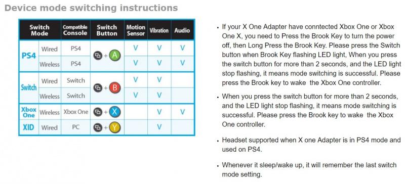 Brook X One無線轉換器 XBox One/Elite 1控制器手制轉PS4/Nintendo Switch/Xbox One/PC/Android/iOS使用 可作手制充電池 (白色)