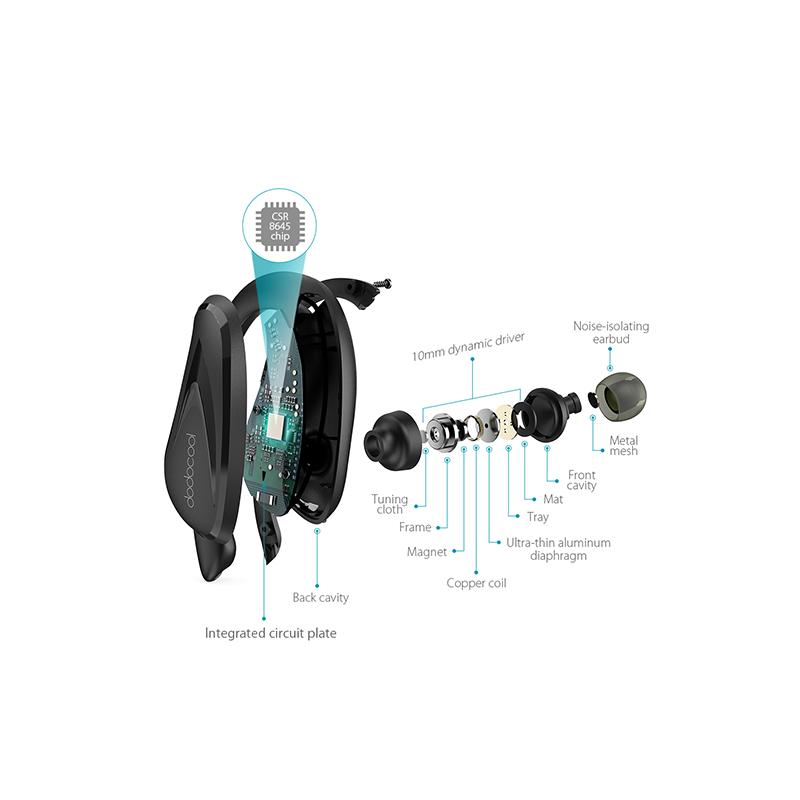 dodocool 可折疊無線運動入耳式耳機