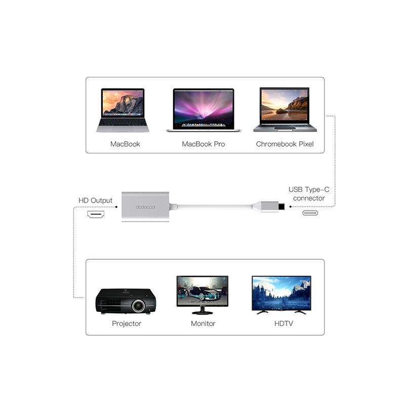 dodocool USB-C 鋁合金 高清輸出適配器