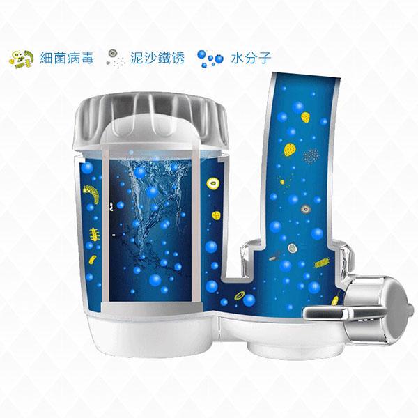 TSK 第三代廚房濾水器(T-50)+加送1濾芯