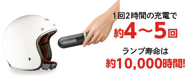 Pedic Sport - K1501 便攜式紫外線消毒燈
