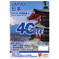 Happy Telecom 日本4G 8日無限數據卡