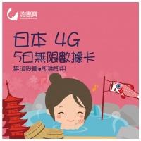 游惠寶 SoftBank日本4G 5日無限數據卡