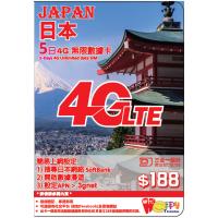 Happy Telecom 開心電訊 X SoftBank 日本4G 5日無限數據卡